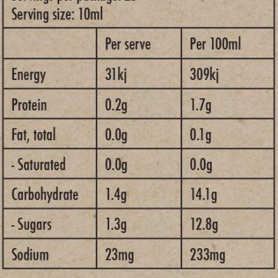 Heads or Tails - Nutrition Info