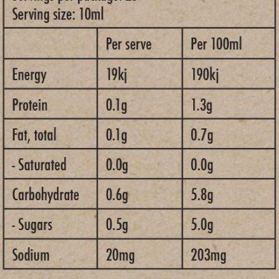 Sting Like a Bee - Nutrition Info